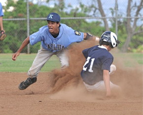 Kailua and Windward